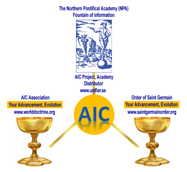 AIC_structure_2